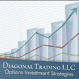 Diagonal Trading picture