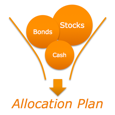 Simple Allocation picture